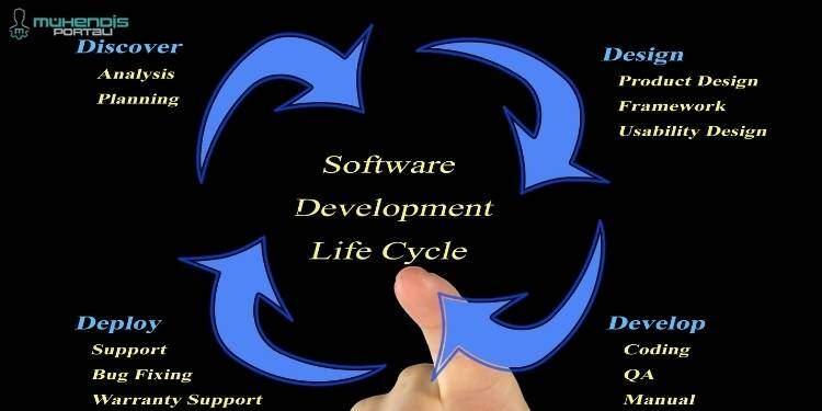 Yazılım Yaşam Döngüsü Adımları