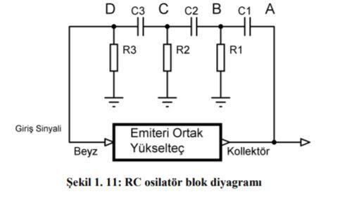 RC Osilatör
