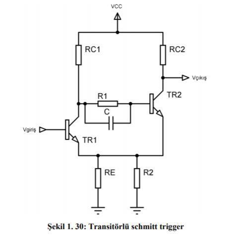 Schmitt Trigger Devreleri