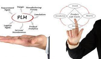 Ürün Yaşam Döngüsü Yönetimi (PLM) Nedir?